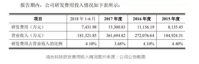 索赔1.43亿!鸿合科技IPO关头遭视源股份起诉专利侵权
