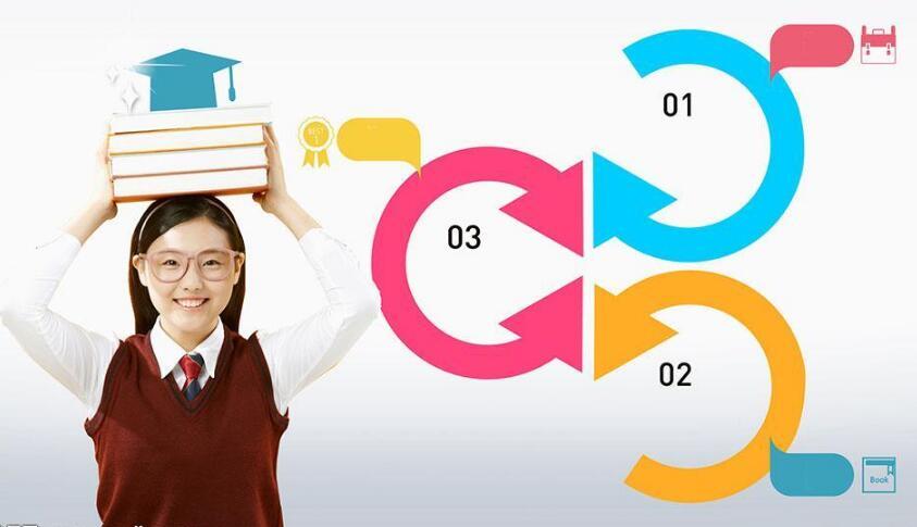 教育商标属于第几类?
